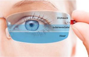 varilux eye